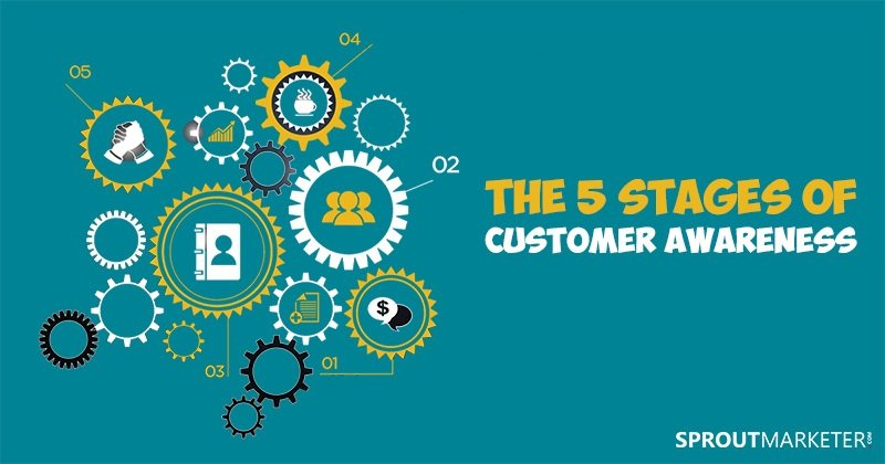 The 5 Stages of Customer Awareness - Concept and Application
