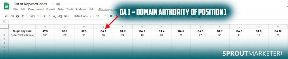 Recording-Competitors-Domain-Authority