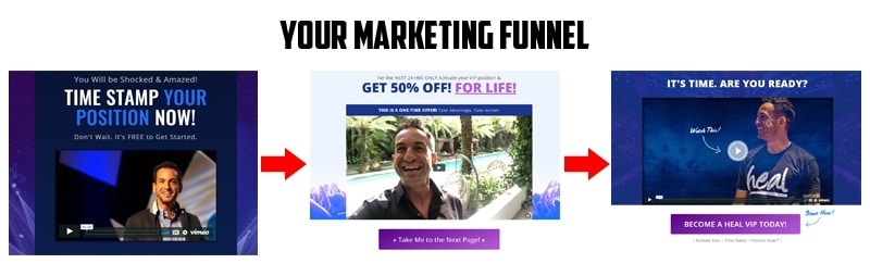 Heal Worldwide Marketing Funnel